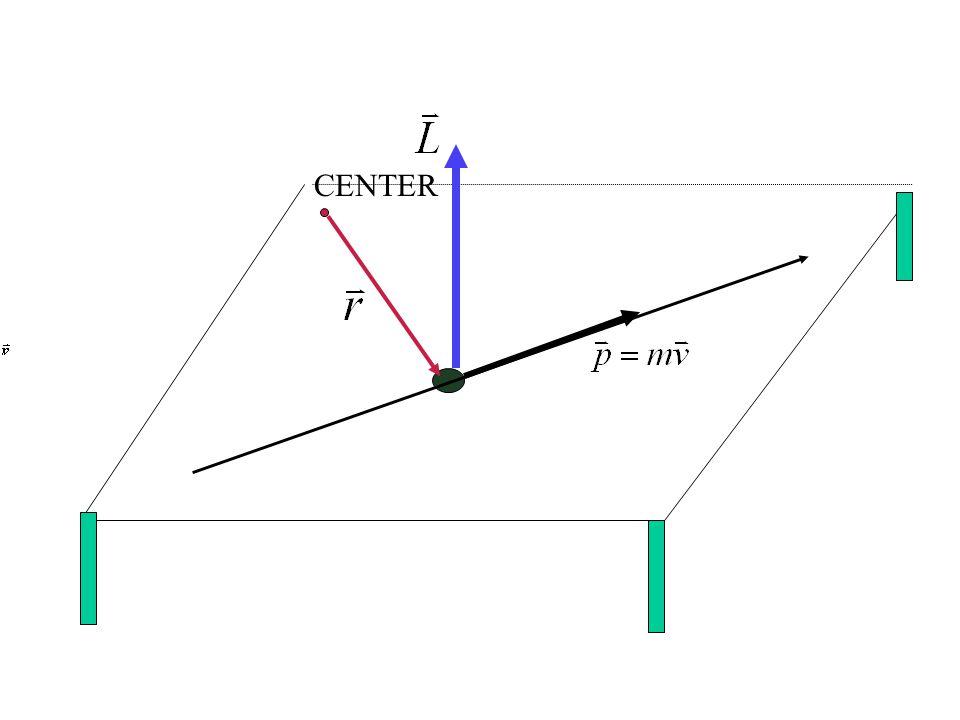 คงที่ กฎข้อ 1 นิวตัน วัตถุอยู่นิ่ง หรือเคลื่อนที่ด้วยความเร็ว คงที่ … เชิงเส้น ไม่หมุน หรือหมุนโดย คงที่ ( หมุนใน ทิศเดิม )… เชิงมุม