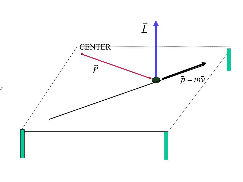ตัวอย่าง วัตถุมวล 2 กิโลกรัม เริ่มเคลื่อนที่ วงกลมรัศมี 2 เมตร ณ พิกัด (2,0,0) บนระนาบ xy ทวนเข็มนาฬิกา ตาม สมการ จงหา โมเมนตัมเชิงมุม ณ วินาทีที่ 1 และ 3 ถ้า ศูนย์กลางวงกลม เป็น จุดอ้างอิง