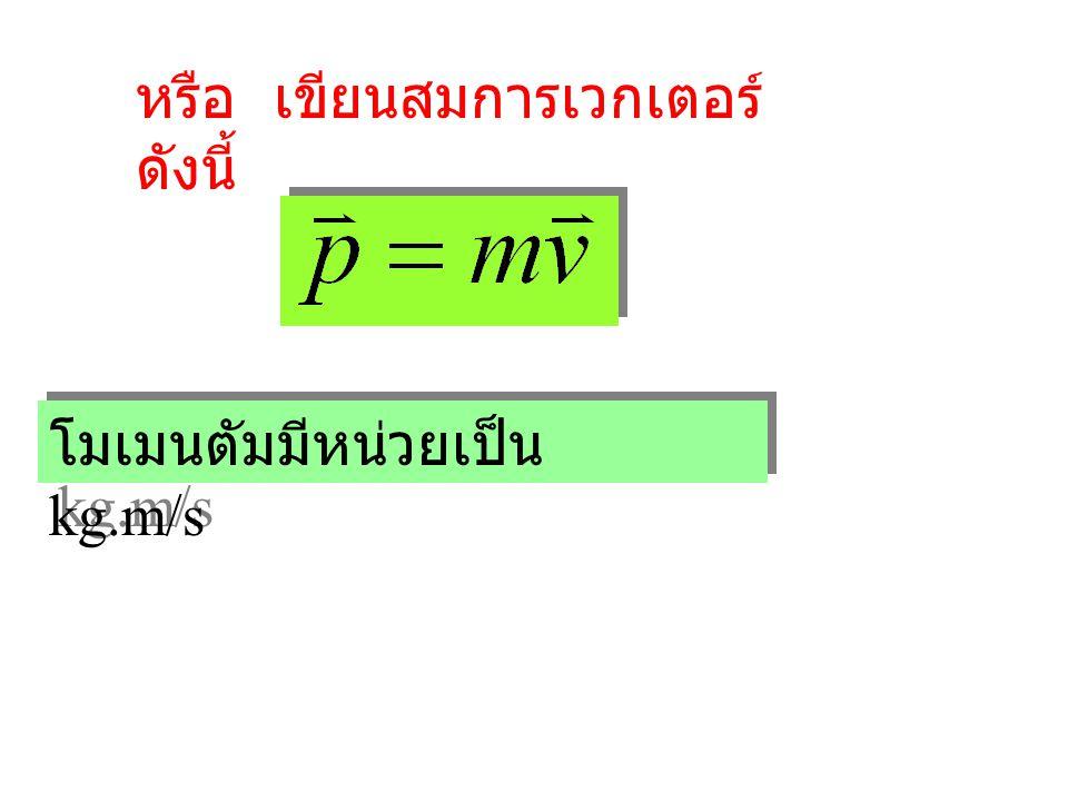 หรือ เขียนสมการเวกเตอร์ ดังนี้ โมเมนตัมมีหน่วยเป็น kg.m/s