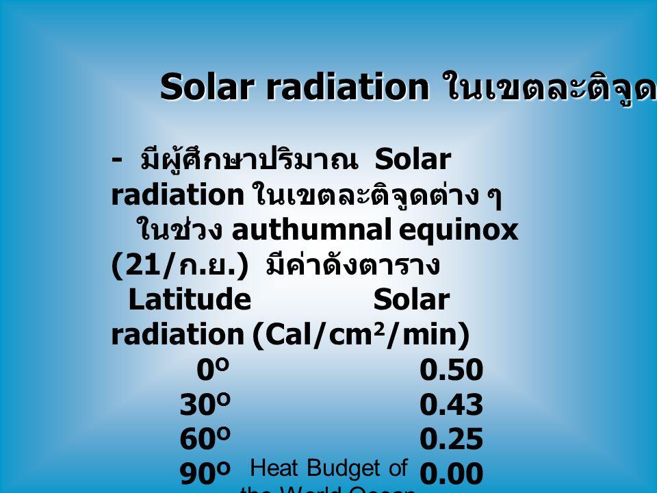 Heat Budget of the World Ocean Solar radiation ในเขตละติจูดต่าง ๆ - มีผู้ศึกษาปริมาณ Solar radiation ในเขตละติจูดต่าง ๆ ในช่วง authumnal equinox (21/