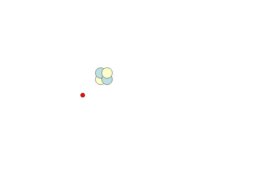 การเหนี่ยวนำ ประจุ กลาง + + + + + + + + + - - - -++++ กลาง + + + + + + + + + เมื่อวัตถุออกห่างกัน วัตถุจะเป็นกลาง เหมือนเดิม