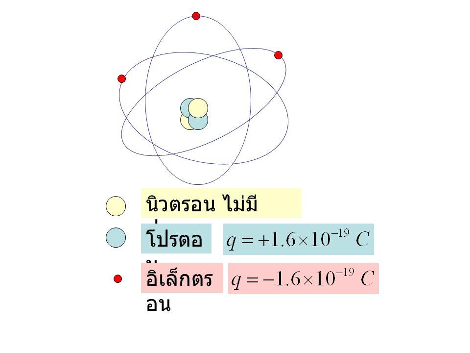 เรานิยมกล่าวว่า โปรตอนมีประจุ ไฟฟ้าบวก เรานิยมกล่าวว่า อิเล็กตรอนมี ประจุไฟฟ้าลบ ปริมาณประจุในโปรตอนและ อิเล็กตรอน เท่ากัน