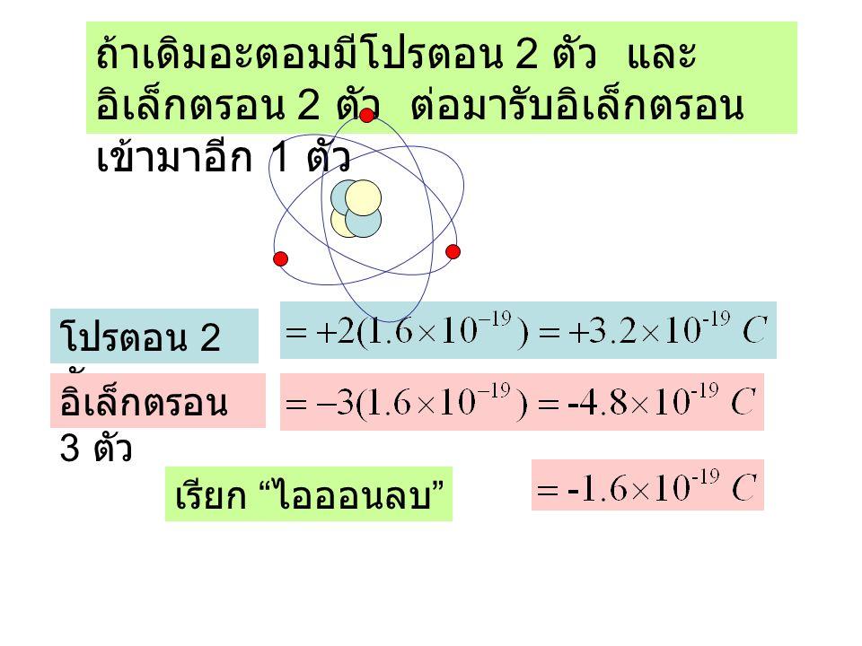 โปรตอน 2 ตัว อิเล็กตรอน 1 ตัว ถ้าเดิมอะตอมมีโปรตอน 2 ตัว และ อิเล็กตรอน 2 ตัว ต่อมาเสียอิเล็กตรอน ไป 1 ตัว เรียก ไอออน บวก
