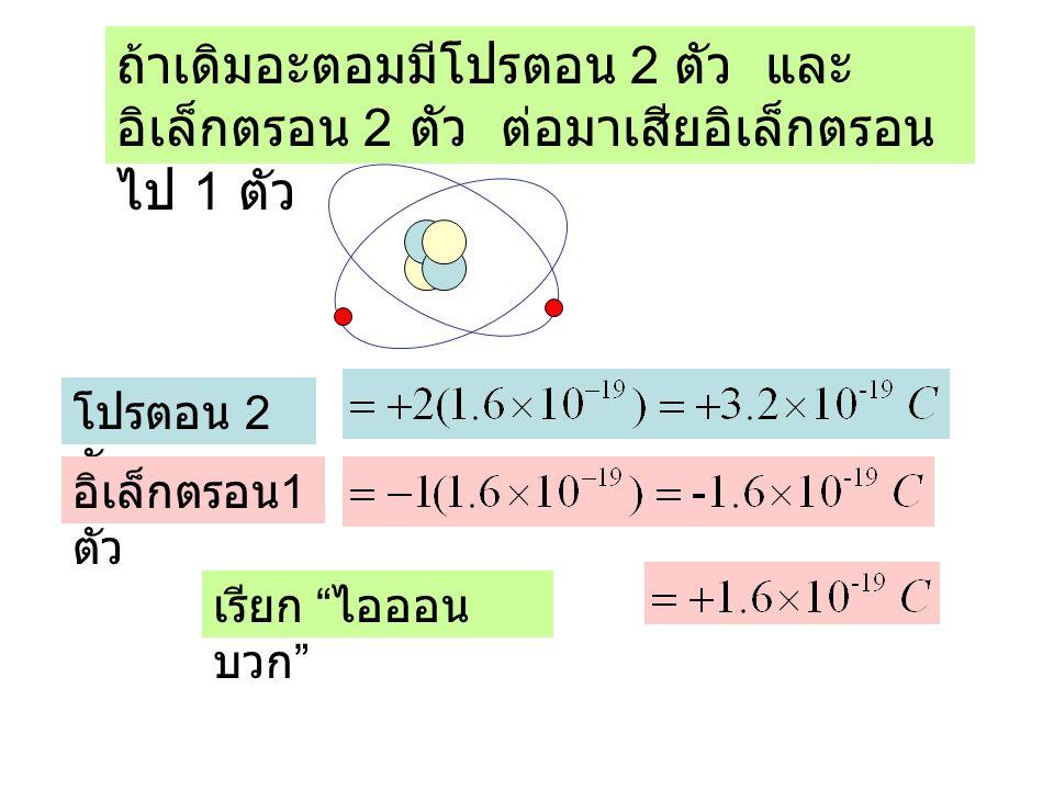 อะตอมเป็นกลาง เกิดจากผลรวมจำนวน โปรตอนและอิเล็กตรอนของทุกอะตอม เท่ากัน