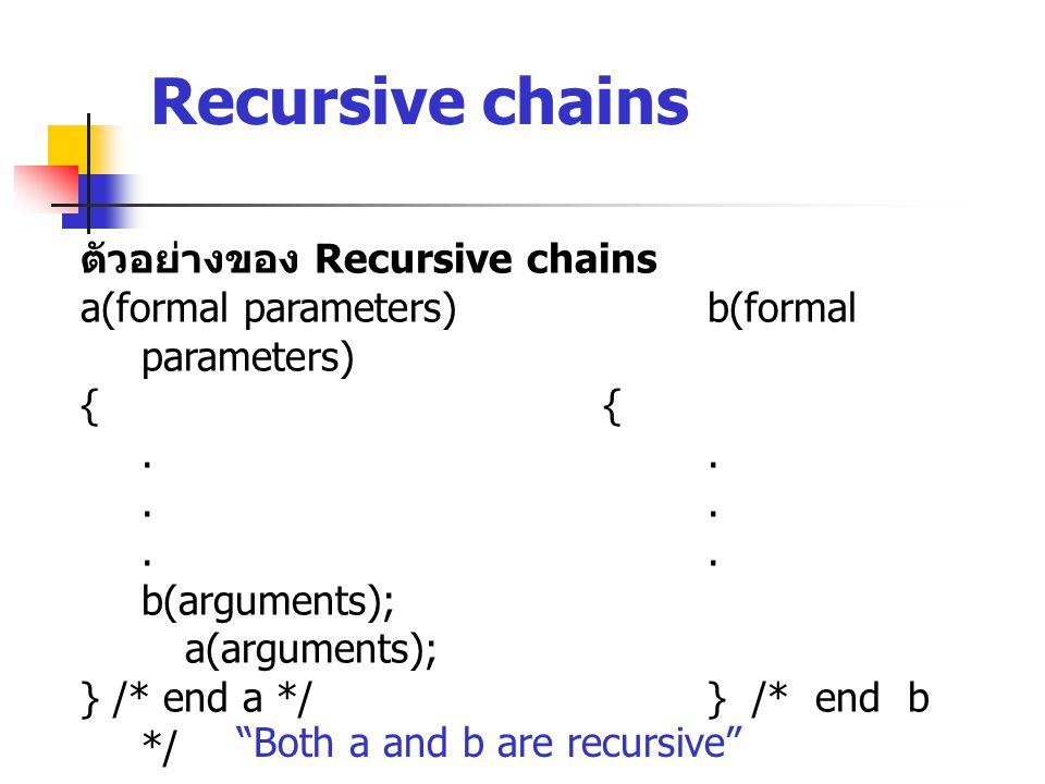 ตัวอย่างของ Recursive chains a(formal parameters)b(formal parameters){...