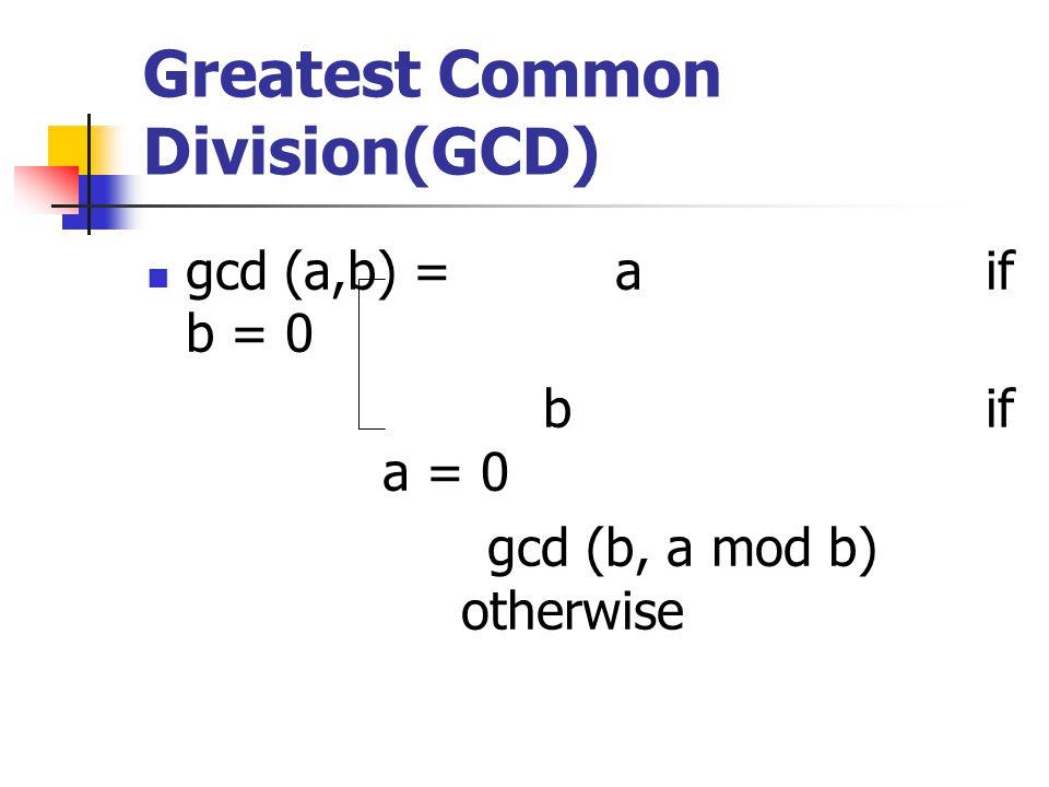Greatest Common Division(GCD) gcd (a,b) = aif b = 0 bif a = 0 gcd (b, a mod b) otherwise