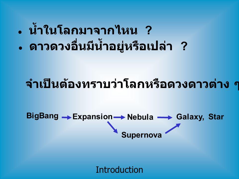 Introduction น้ำในโลกมาจากไหน ? ดาวดวงอื่นมีน้ำอยู่หรือเปล่า ? จำเป็นต้องทราบว่าโลกหรือดวงดาวต่าง ๆ เกิดมาได้อย่างไร BigBang Expansion Nebula Supernov