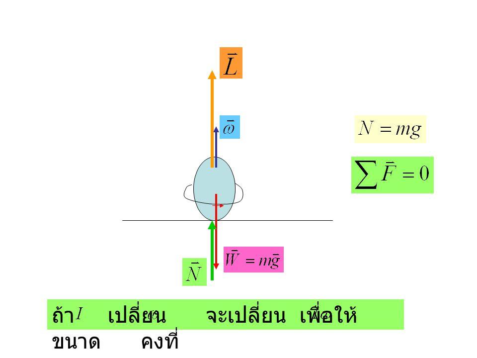 กฎข้อ 2 นิวตัน ( เชิงเส้น ) ถ้าแรงลัพธ์ไม่เป็น ศูนย์ วัตถุจะเคลื่อนที่ด้วยความเร็วไม่ คงที่