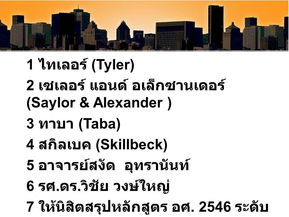 1 ไทเลอร์ (Tyler) 2 เซเลอร์ แอนด์ อเล็กซานเดอร์ (Saylor & Alexander ) 3 ทาบา (Taba) 4 สกิลเบค (Skillbeck) 5 อาจารย์สงัด อุทรานันท์ 6 รศ. ดร. วิชัย วงษ