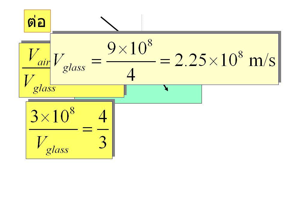 ตัวอย่าง กำหนดดัชนีหักเหของแก้ว เป็น 4/3 ถ้าแสงตกกระทบมีความยาว คลื่น 4 cm ดังรูป จงหามุมหักเหและ ความยาวคลื่นหักเห อากา ศ แก้ว 30