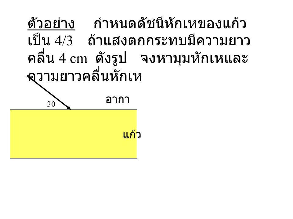 สัน + สัน ท้อง + ท้อง ท้อง + สัน เสริมกัน (Antinode) หักล้าง Anode)