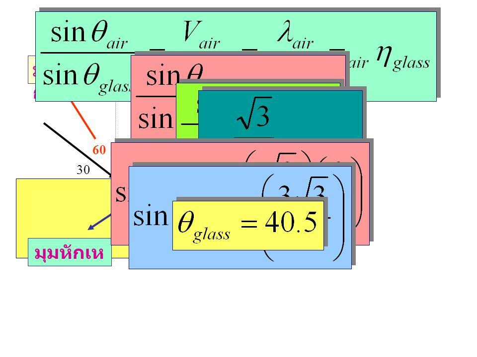 ตัวอย่าง ถ้าดัชนีหักเหของแก้วเท่ากับ 1.5 และดัชนีหักเหของน้ำเท่ากับ 1.3 ถ้าแสง ตกกระทบในแก้วทำมุมตกกระทบ 37 รังสี หักเหจะทำมุมกับรอยต่อตัวกลางเท่าใด น้ำ แก้ว