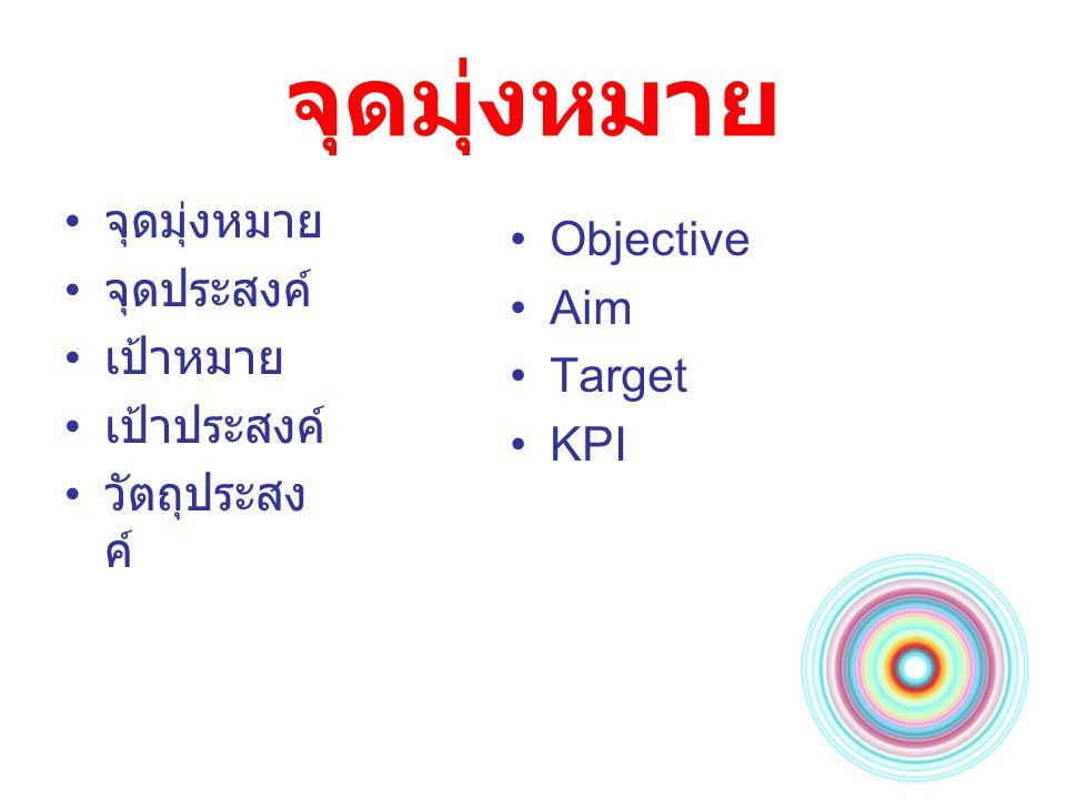 จุดมุ่งหมายของ หลักสูตร จุดมุ่งหมายการศึกษา ( แห่งชาติ ) จุดมุ่งหมายของการศึกษาแต่ละระดับ จุดมุ่งหมายกลุ่มวิชา / หมวดวิชา จุดมุ่งหมายรายวิชา จุดมุ่งหมายการเรียนรู้ / จุดประสงค์การเรียนรู้ ( เชิงพฤติกรรม )