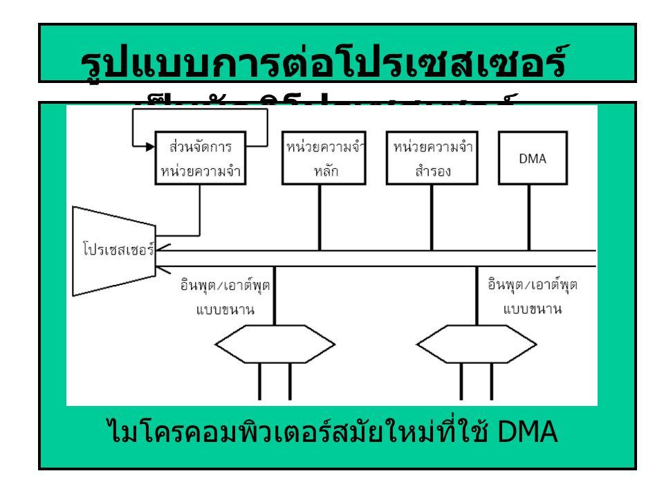 รูปแบบการต่อโปรเซสเซอร์ เป็นมัลติโปรเซสเซอร์ ไมโครคอมพิวเตอร์สมัยใหม่ที่ใช้ DMA