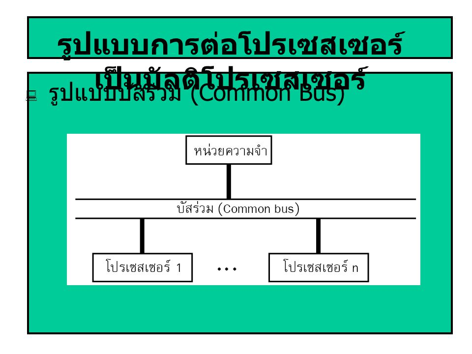 รูปแบบการต่อโปรเซสเซอร์ เป็นมัลติโปรเซสเซอร์  รูปแบบบัสร่วม (Common Bus)