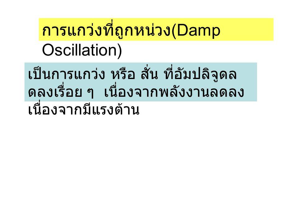 การแกว่งที่ถูกหน่วง (Damp Oscillation) เป็นการแกว่ง หรือ สั่น ที่อัมปลิจูดล ดลงเรื่อย ๆ เนื่องจากพลังงานลดลง เนื่องจากมีแรงต้าน