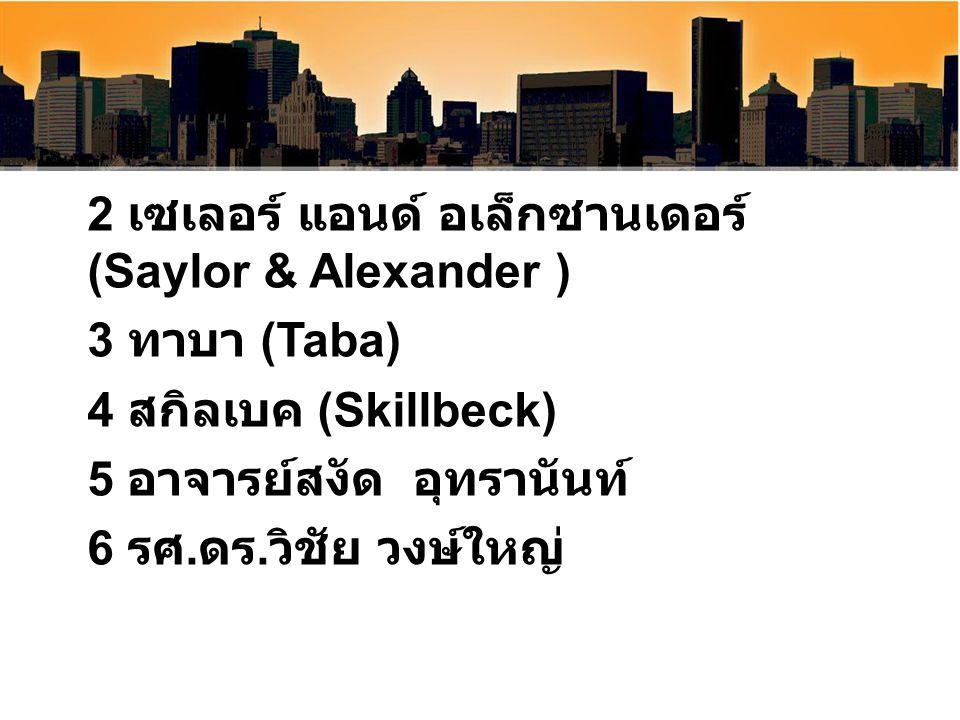 2 เซเลอร์ แอนด์ อเล็กซานเดอร์ (Saylor & Alexander ) 3 ทาบา (Taba) 4 สกิลเบค (Skillbeck) 5 อาจารย์สงัด อุทรานันท์ 6 รศ. ดร. วิชัย วงษ์ใหญ่