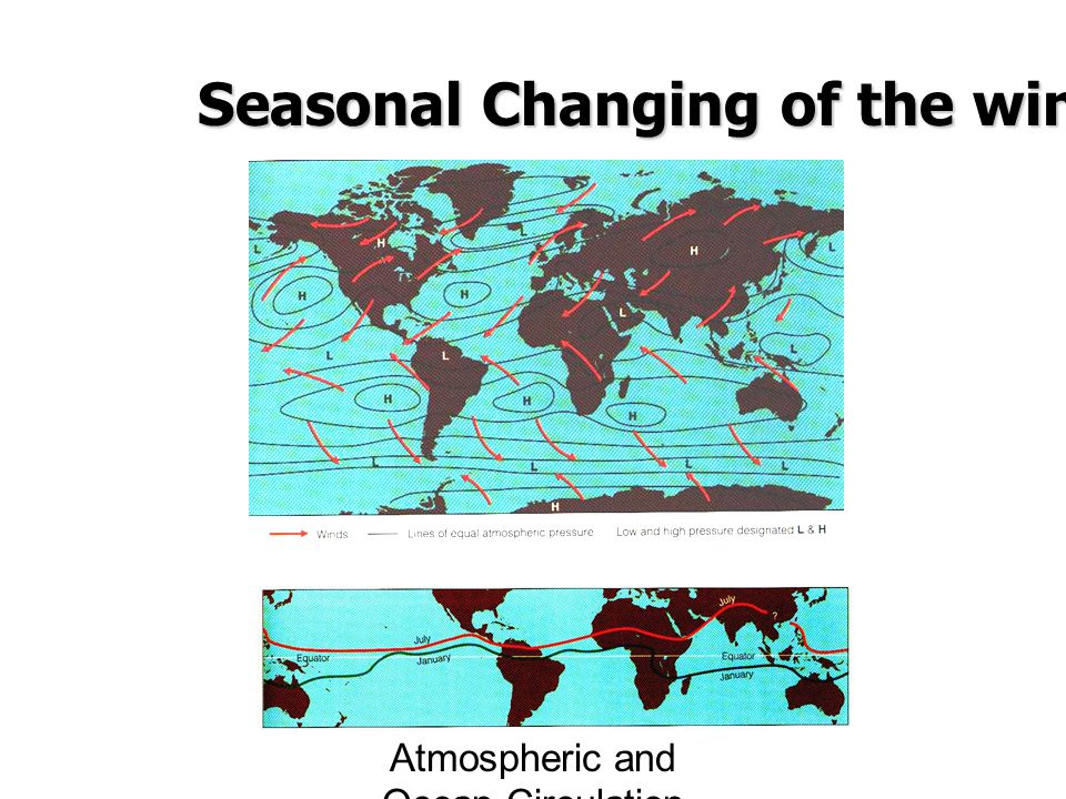 Atmospheric and Ocean Circulation Seasonal Changing of the wind patterns