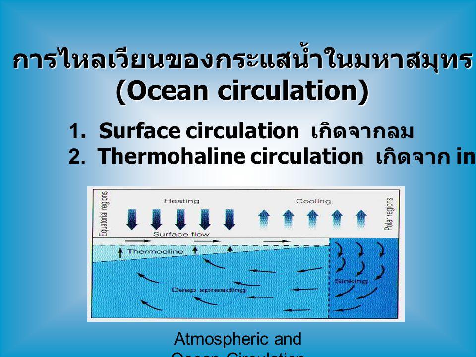 Atmospheric and Ocean Circulation การไหลเวียนของกระแสน้ำในมหาสมุทร (Ocean circulation) 1. Surface circulation เกิดจากลม 2. Thermohaline circulation เก