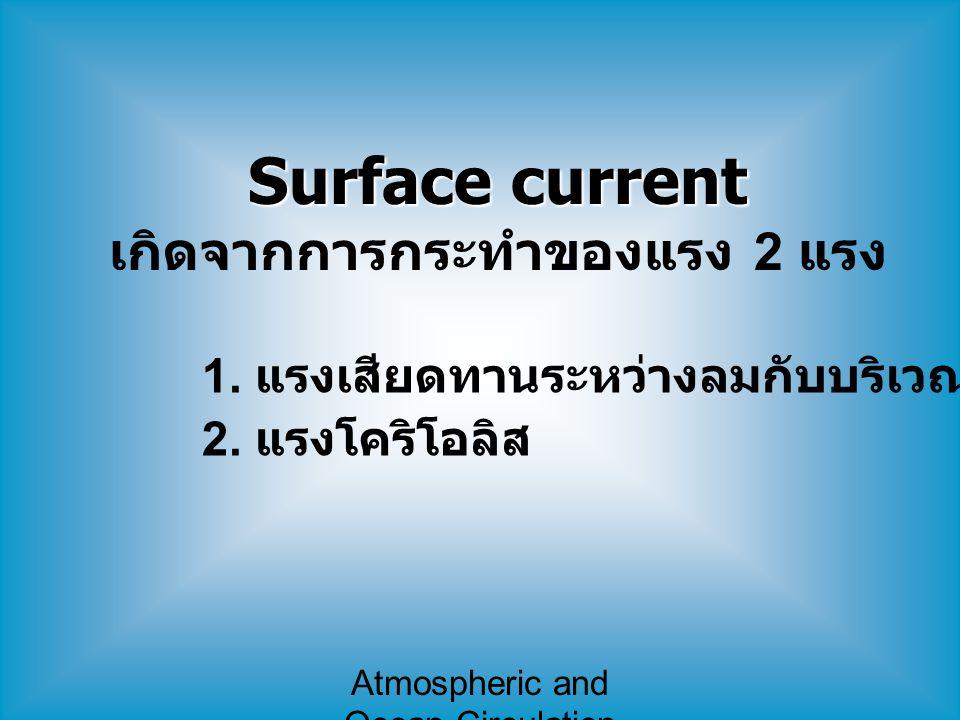 Atmospheric and Ocean Circulation Surface current เกิดจากการกระทำของแรง 2 แรง 1. แรงเสียดทานระหว่างลมกับบริเวณผิวหน้าน้ำทะเล 2. แรงโคริโอลิส