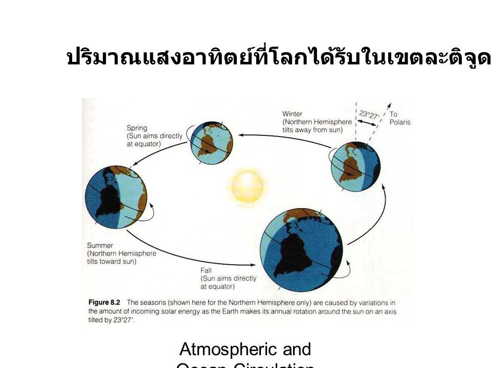 Atmospheric and Ocean Circulation ปริมาณแสงอาทิตย์ที่โลกได้รับในเขตละติจูดต่างๆมีค่าไม่เท่ากัน