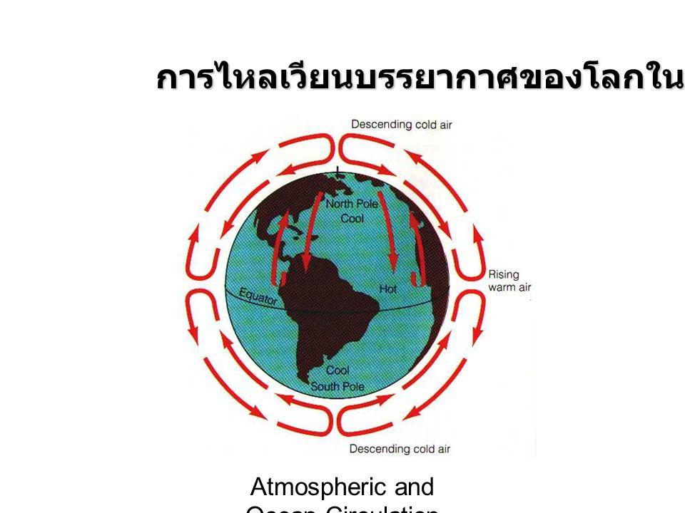 Atmospheric and Ocean Circulation การไหลเวียนบรรยากาศของโลกในอุดมคติ