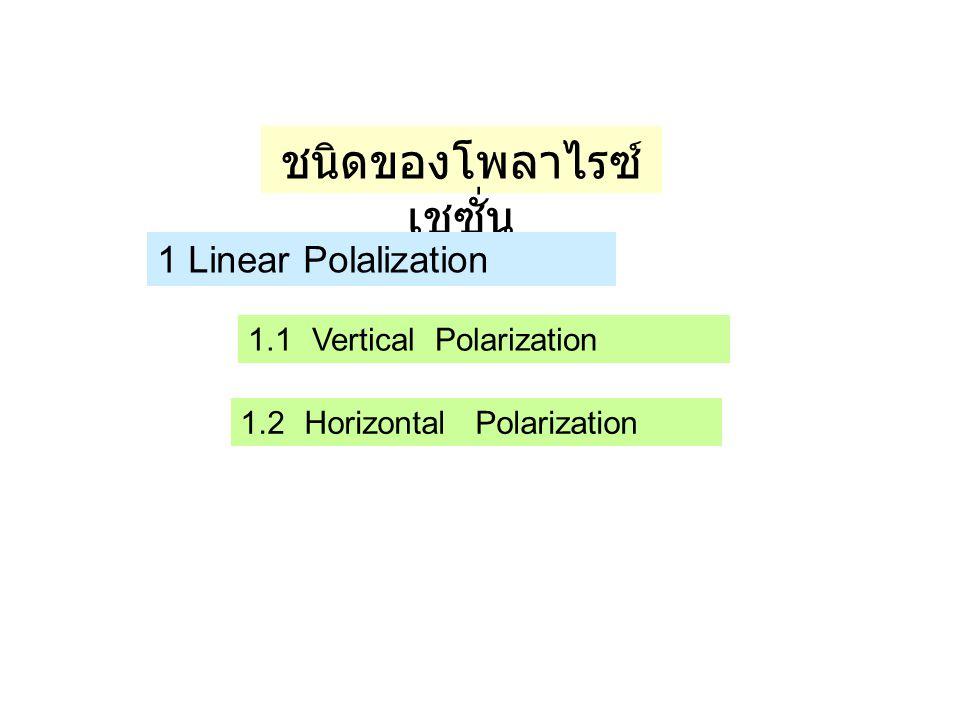 ชนิดของโพลาไรซ์ เชซั่น 1.1 Vertical Polarization 1.2 Horizontal Polarization 1 Linear Polalization