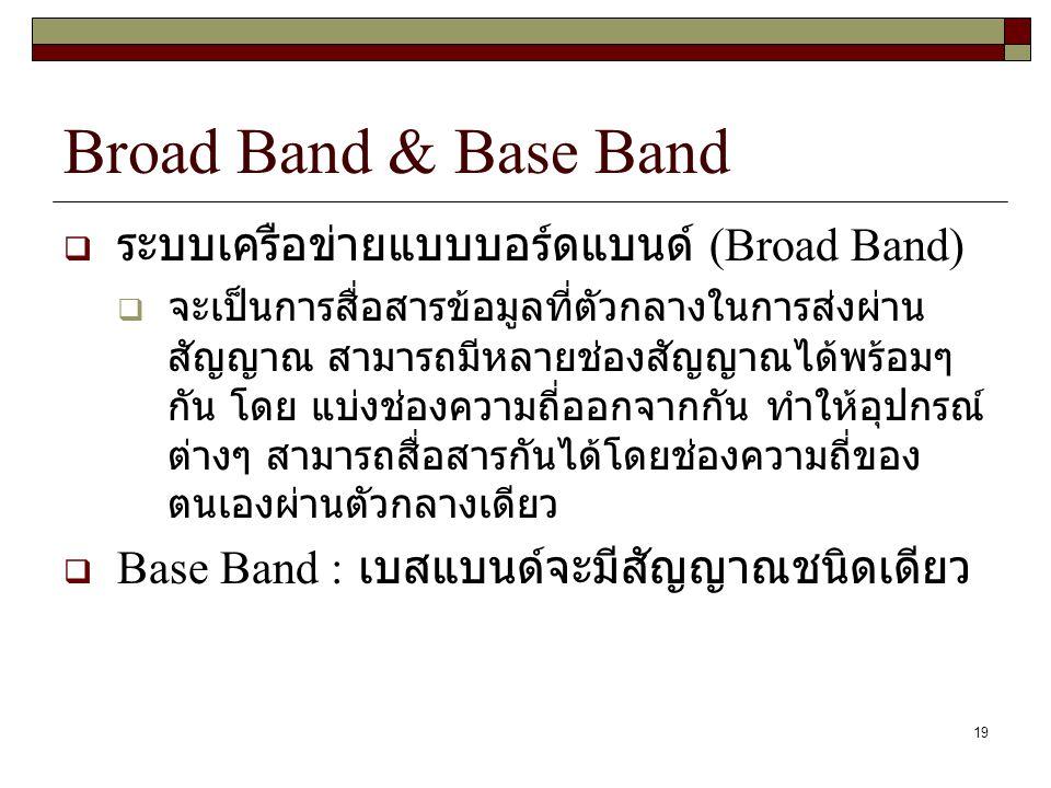 19 Broad Band & Base Band  ระบบเครือข่ายแบบบอร์ดแบนด์ (Broad Band)  จะเป็นการสื่อสารข้อมูลที่ตัวกลางในการส่งผ่าน สัญญาณ สามารถมีหลายช่องสัญญาณได้พร้