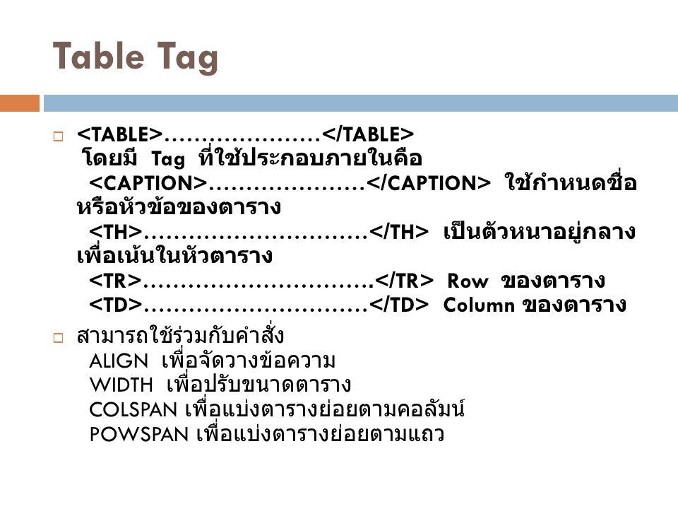 Table Tag  ………………… โดยมี Tag ที่ใช้ประกอบภายในคือ ………………… ใช้กำหนด ชื่อหรือหัวข้อของตาราง ………………………… เป็นตัวหนาอยู่กลาง เพื่อเน้นในหัวตาราง ………………………