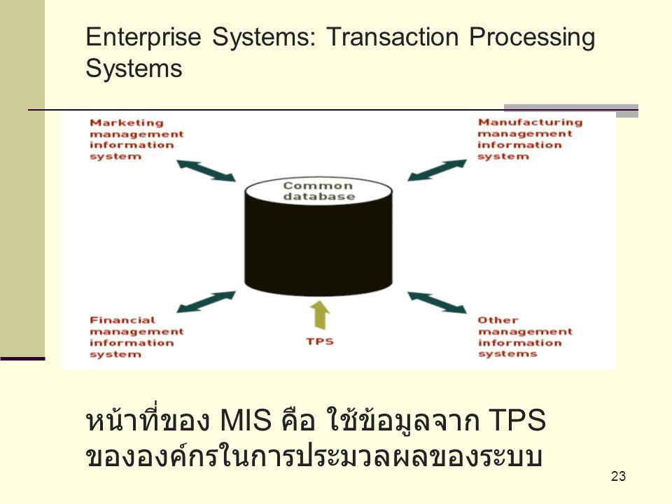 23 หน้าที่ของ MIS คือ ใช้ข้อมูลจาก TPS ขององค์กรในการประมวลผลของระบบ Enterprise Systems: Transaction Processing Systems