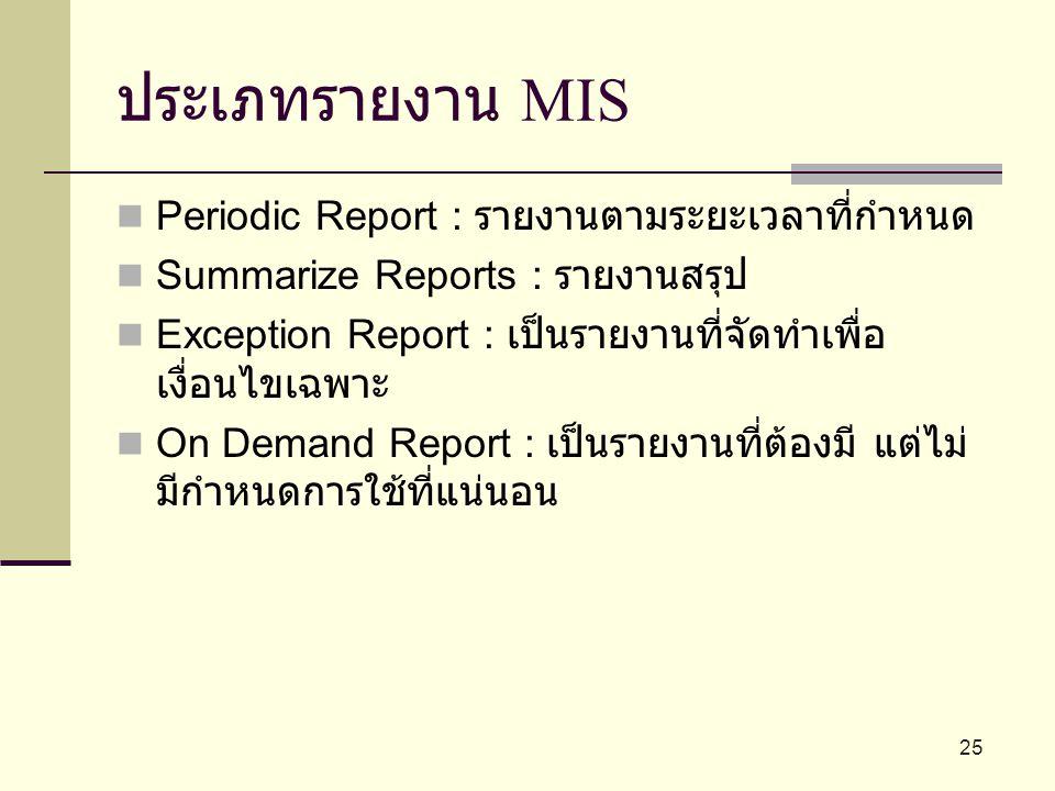ประเภทรายงาน MIS Periodic Report : รายงานตามระยะเวลาที่กำหนด Summarize Reports : รายงานสรุป Exception Report : เป็นรายงานที่จัดทำเพื่อ เงื่อนไขเฉพาะ O