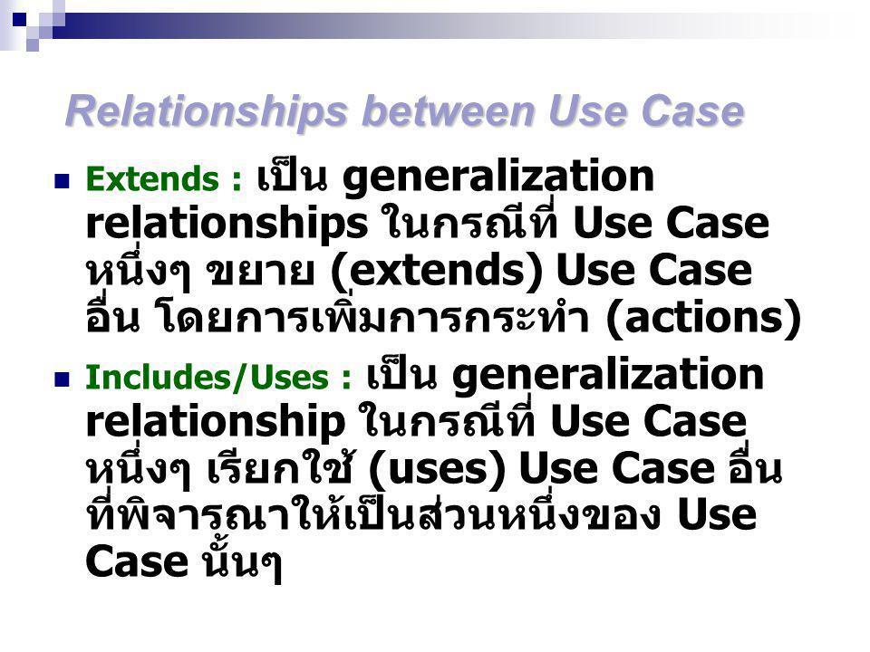 Relationships between Use Case Extends : เป็น generalization relationships ในกรณีที่ Use Case หนึ่งๆ ขยาย (extends) Use Case อื่น โดยการเพิ่มการกระทำ (actions) Includes/Uses : เป็น generalization relationship ในกรณีที่ Use Case หนึ่งๆ เรียกใช้ (uses) Use Case อื่น ที่พิจารณาให้เป็นส่วนหนึ่งของ Use Case นั้นๆ