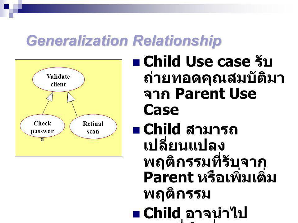 Generalization Relationship Child Use case รับ ถ่ายทอดคุณสมบัติมา จาก Parent Use Case Child สามารถ เปลี่ยนแปลง พฤติกรรมที่รับจาก Parent หรือเพิ่มเติ่ม พฤติกรรม Child อาจนำไป แทนที่ ในที่ๆ Parent ปรากฏ Validate client Check passwor d Retinal scan
