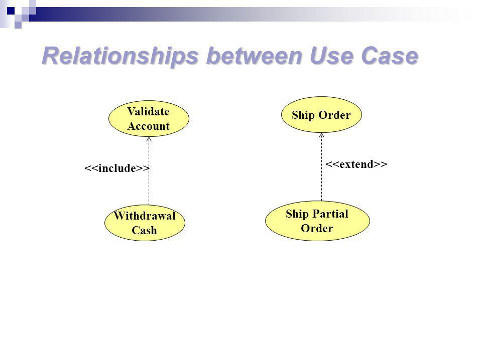 Relationships between Use Case Withdrawal Cash Validate Account > Ship Partial Order Ship Order >