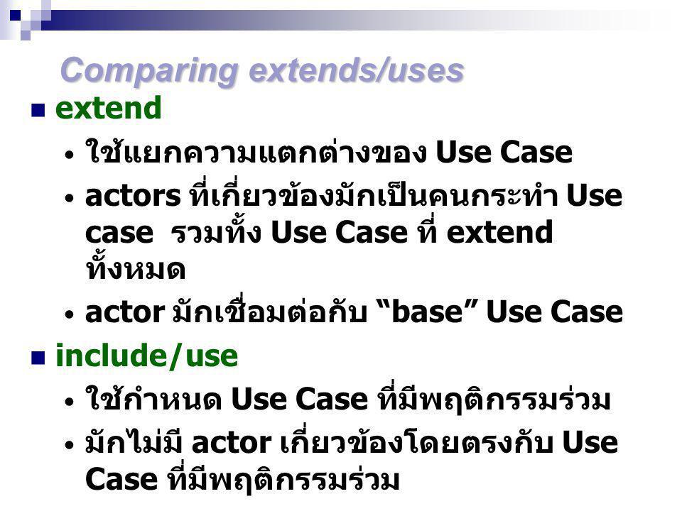 Comparing extends/uses extend ใช้แยกความแตกต่างของ Use Case actors ที่เกี่ยวข้องมักเป็นคนกระทำ Use case รวมทั้ง Use Case ที่ extend ทั้งหมด actor มักเชื่อมต่อกับ base Use Case include/use ใช้กำหนด Use Case ที่มีพฤติกรรมร่วม มักไม่มี actor เกี่ยวข้องโดยตรงกับ Use Case ที่มีพฤติกรรมร่วม