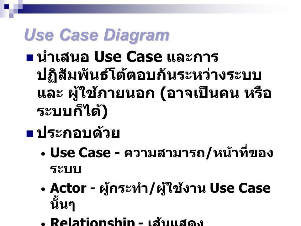 Use Case Diagram นำเสนอ Use Case และการ ปฏิสัมพันธ์โต้ตอบกันระหว่างระบบ และ ผู้ใช้ภายนอก ( อาจเป็นคน หรือ ระบบก็ได้ ) ประกอบด้วย Use Case - ความสามารถ / หน้าที่ของ ระบบ Actor - ผู้กระทำ / ผู้ใช้งาน Use Case นั้นๆ Relationship - เส้นแสดง ความสัมพันธ์ระหว่าง Use Case กับ Actor System - ระบบที่กำลังพัฒนา