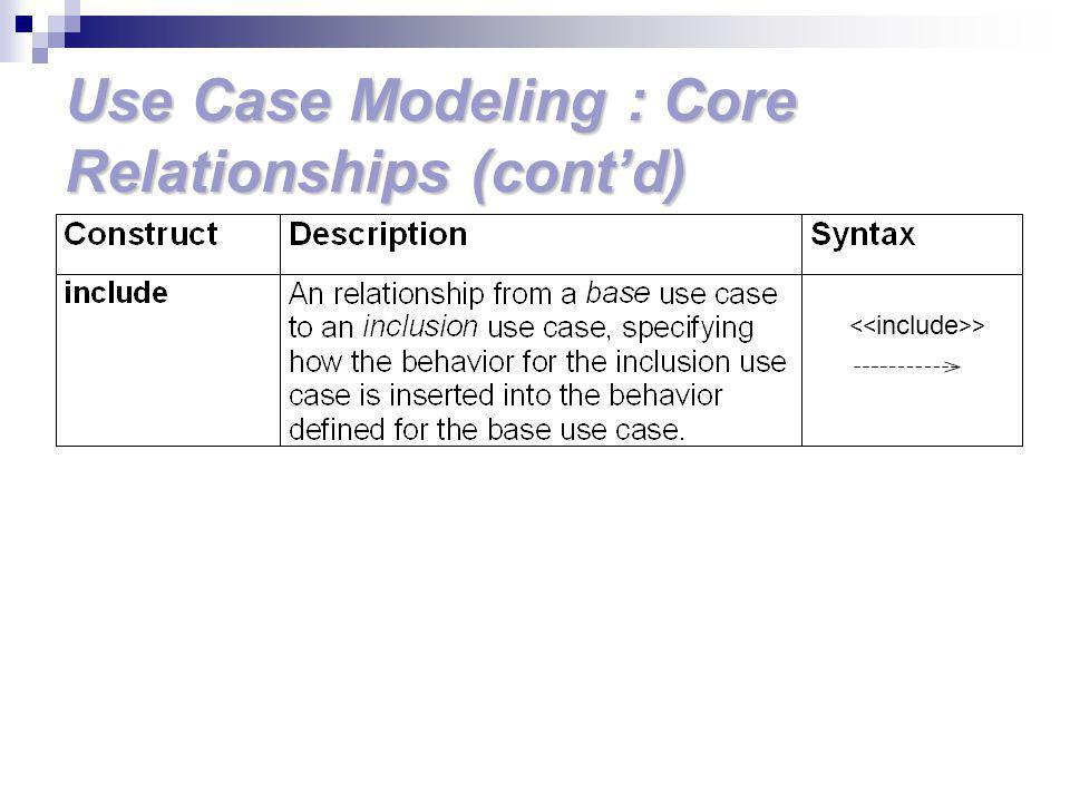 Use Cases v.s.