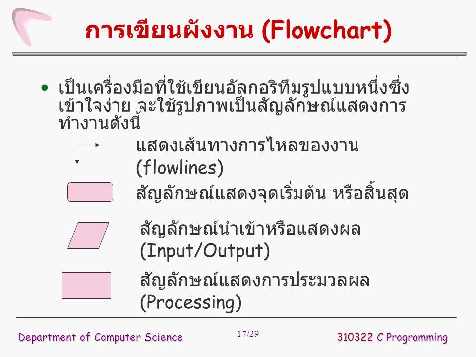 17/29 การเขียนผังงาน (Flowchart) เป็นเครื่องมือที่ใช้เขียนอัลกอริทึมรูปแบบหนึ่งซึ่ง เข้าใจง่าย จะใช้รูปภาพเป็นสัญลักษณ์แสดงการ ทำงานดังนี้ 310322 C Pr