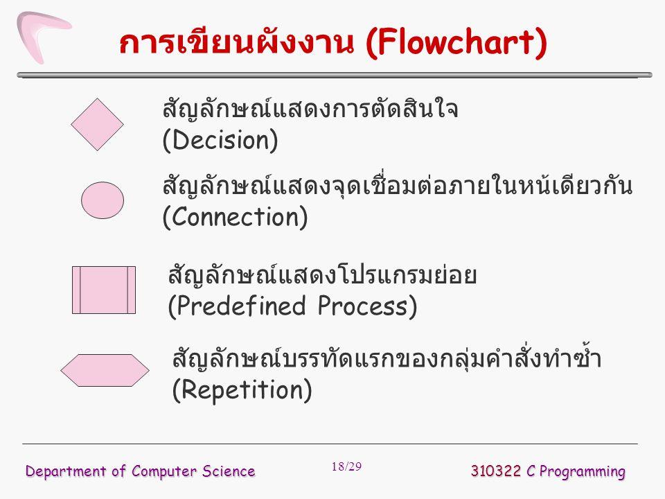 18/29 การเขียนผังงาน (Flowchart) 310322 C Programming Department of Computer Science สัญลักษณ์แสดงการตัดสินใจ (Decision) สัญลักษณ์แสดงจุดเชื่อมต่อภายใ