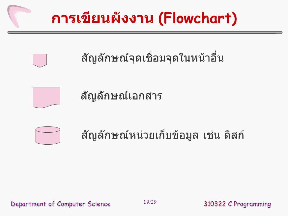 19/29 การเขียนผังงาน (Flowchart) 310322 C Programming Department of Computer Science สัญลักษณ์จุดเชื่อมจุดในหน้าอื่น สัญลักษณ์เอกสาร สัญลักษณ์หน่วยเก็