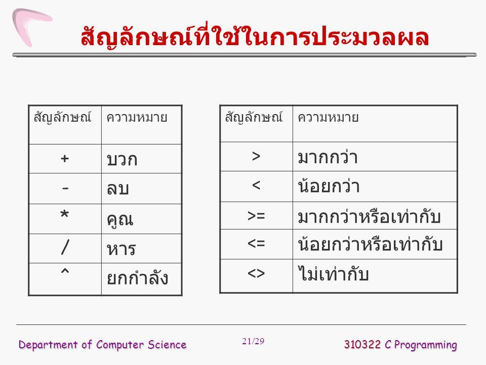 21/29 สัญลักษณ์ที่ใช้ในการประมวลผล สัญลักษณ์ความหมาย + บวก - ลบ * คูณ / หาร ^ ยกกำลัง 310322 C Programming Department of Computer Science สัญลักษณ์ควา