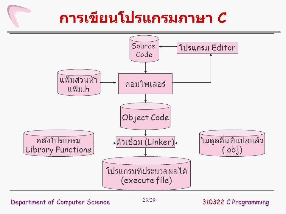 23/29 การเขียนโปรแกรมภาษา C 310322 C Programming Department of Computer Science แฟ้มส่วนหัว แฟ้ม.h Object Code โมดูลอื่นที่แปลแล้ว (.obj) Source Code
