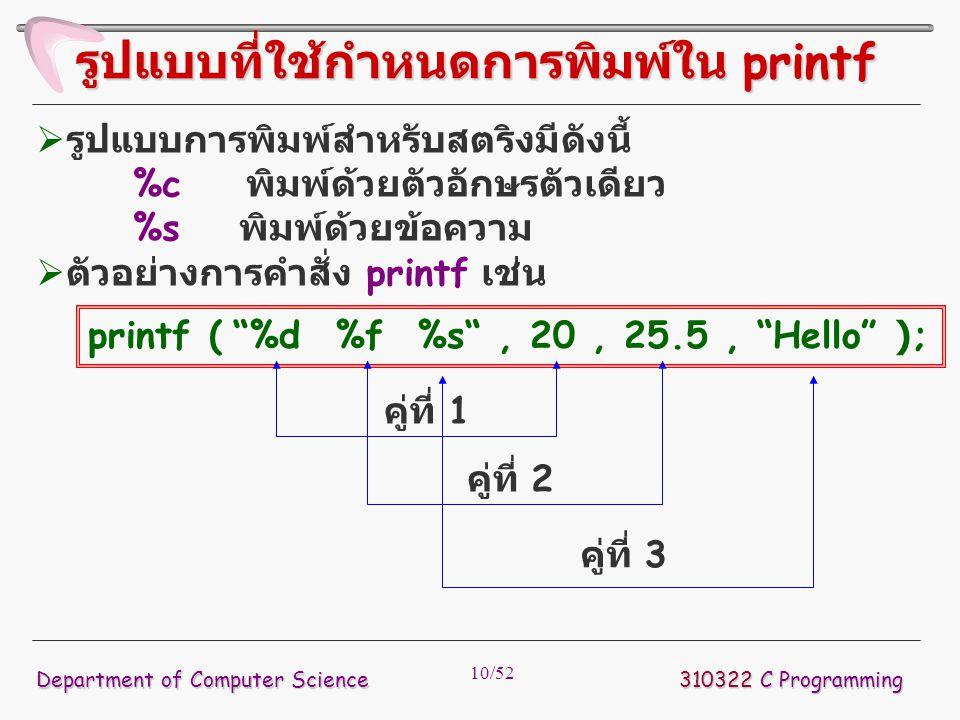 10/52  รูปแบบการพิมพ์สำหรับสตริงมีดังนี้ %c พิมพ์ด้วยตัวอักษรตัวเดียว %s พิมพ์ด้วยข้อความ  ตัวอย่างการคำสั่ง printf เช่น 310322 C Programming Depart