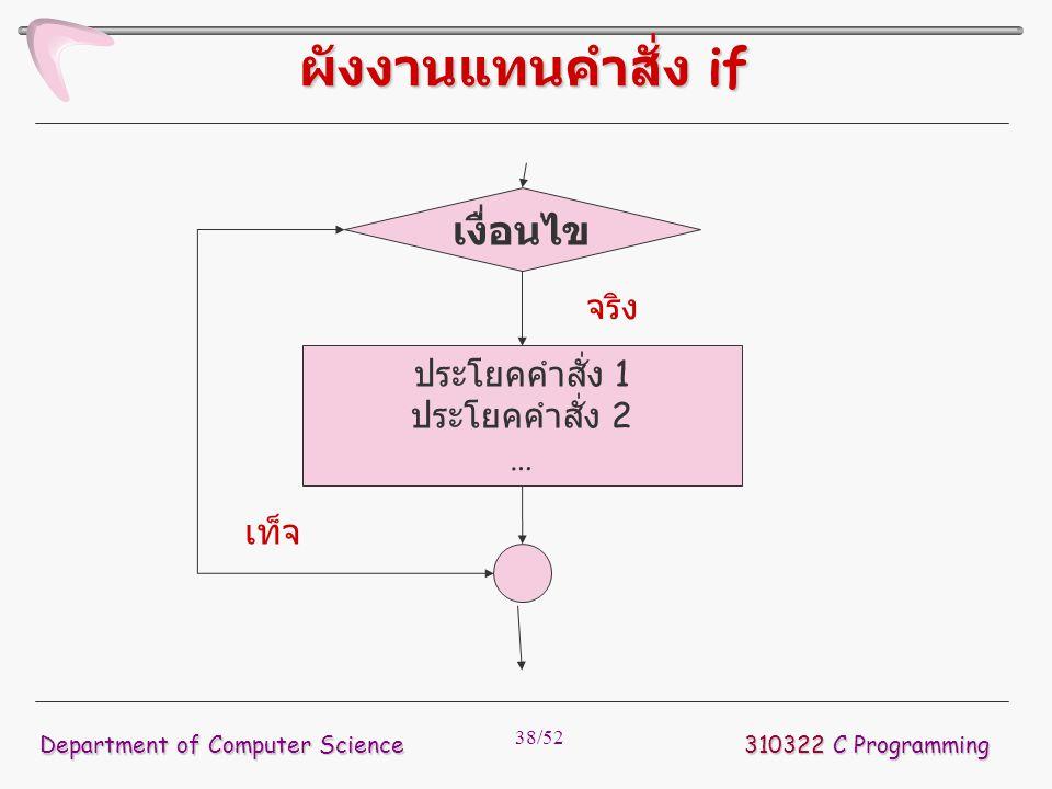 38/52 310322 C Programming Department of Computer Science ผังงานแทนคำสั่ง if เงื่อนไข ประโยคคำสั่ง 1 ประโยคคำสั่ง 2 … จริง เท็จ