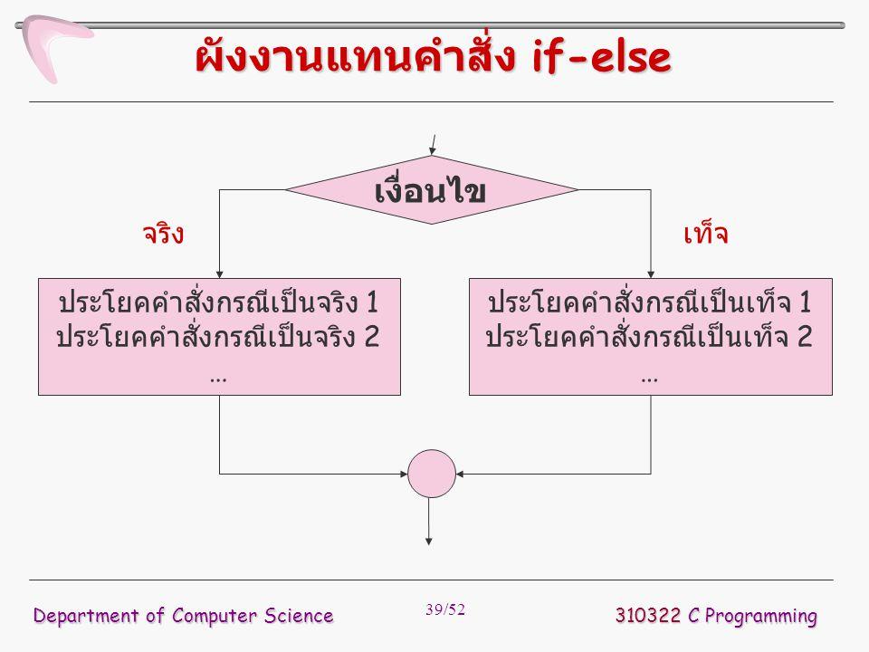 39/52 310322 C Programming Department of Computer Science ผังงานแทนคำสั่ง if-else เงื่อนไข ประโยคคำสั่งกรณีเป็นจริง 1 ประโยคคำสั่งกรณีเป็นจริง 2 … จริ