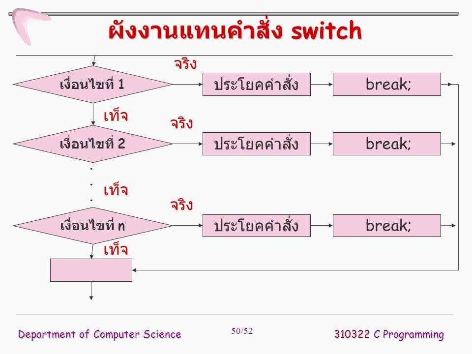 50/52 310322 C Programming Department of Computer Science ผังงานแทนคำสั่ง switch เงื่อนไขที่ 1 จริง เท็จ ประโยคคำสั่ง break; เงื่อนไขที่ 2 ประโยคคำสั่