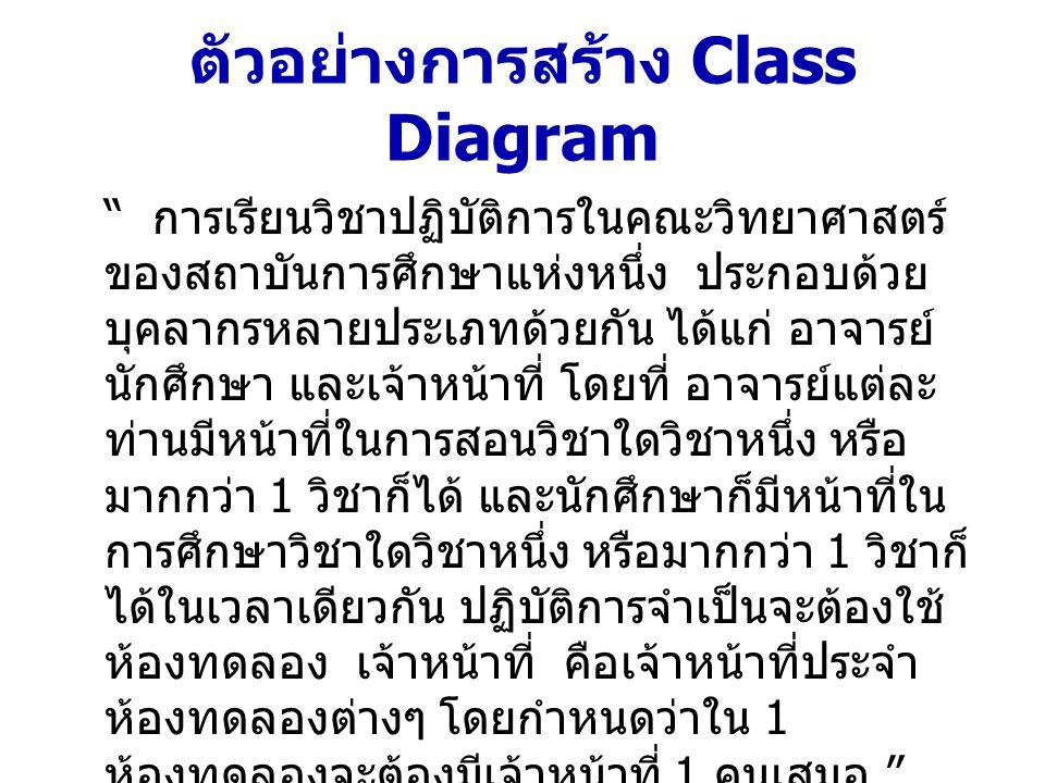 ตัวอย่างการสร้าง Class Diagram ( ต่อ ) เริ่มต้นสร้าง Use Case Diagram การใช้ ห้องทดลอง การเรียน การสอน > นักเรียน การดูแล ห้องทดลอ ง อาจารย์ เจ้าหน้าที่ การเรียนการสอนวิชาปฏิบัติการ ในคณะวิทยาศาสตร์