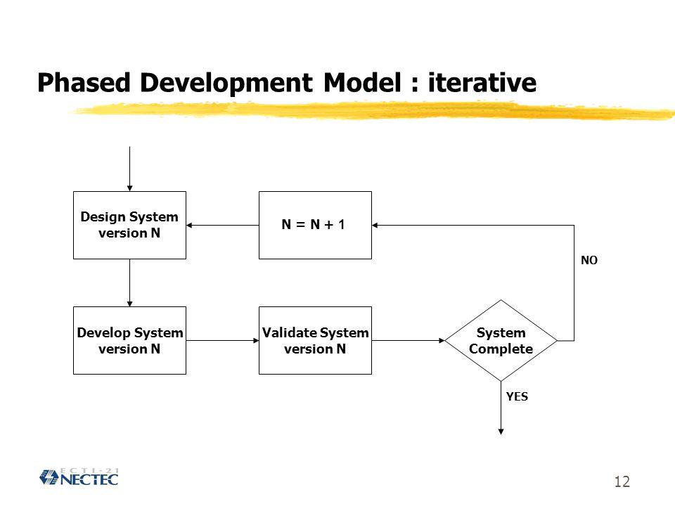 12 Phased Development Model : iterative Design System version N N = N + 1 Develop System version N Validate System version N System Complete NO YES