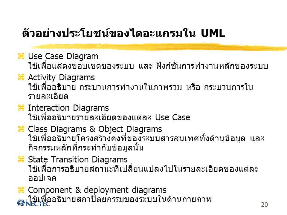 20 ตัวอย่างประโยชน์ของไดอะแกรมใน UML zUse Case Diagram ใช้เพื่อแสดงขอบเขตของระบบ และ ฟังก์ชั่นการทำงานหลักของระบบ zActivity Diagrams ใช้เพื่ออธิบาย กร