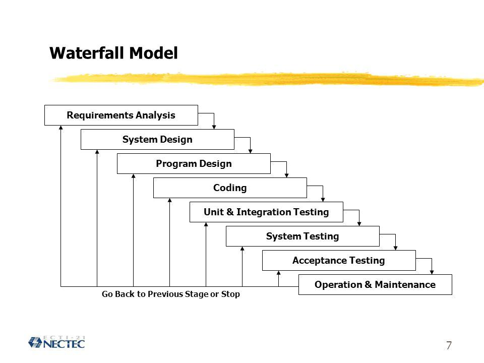 18 Unified Modeling Language (UML) ภาษามาตรฐานสำหรับการจำลองระบบสารสนเทศ ด้วยภาพ UML เป็นภาษาในการวาดแบบจำลองเพื่อจุดประสงค์ 4 ประการ yจำลองด้วยภาพ (visualizing) yแสดงข้อกำหนด (specifying) yช่วยสร้างระบบ (constructing) yช่วยบันทึก (documenting) ชิ้นงานในขั้นตอนต่างๆ ของการพัฒนาระบบสารสนเทศ
